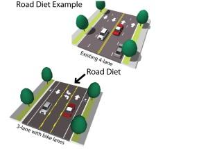 road-diet (3)