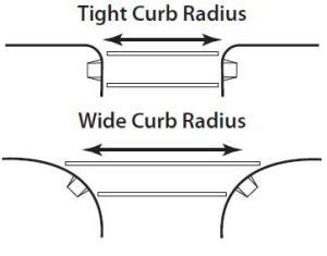 curbradius