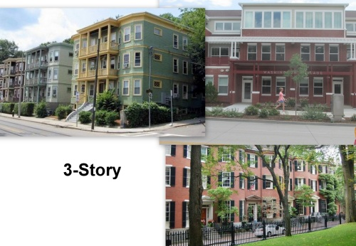 3-Story collage