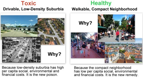 suburbia vs walkable3